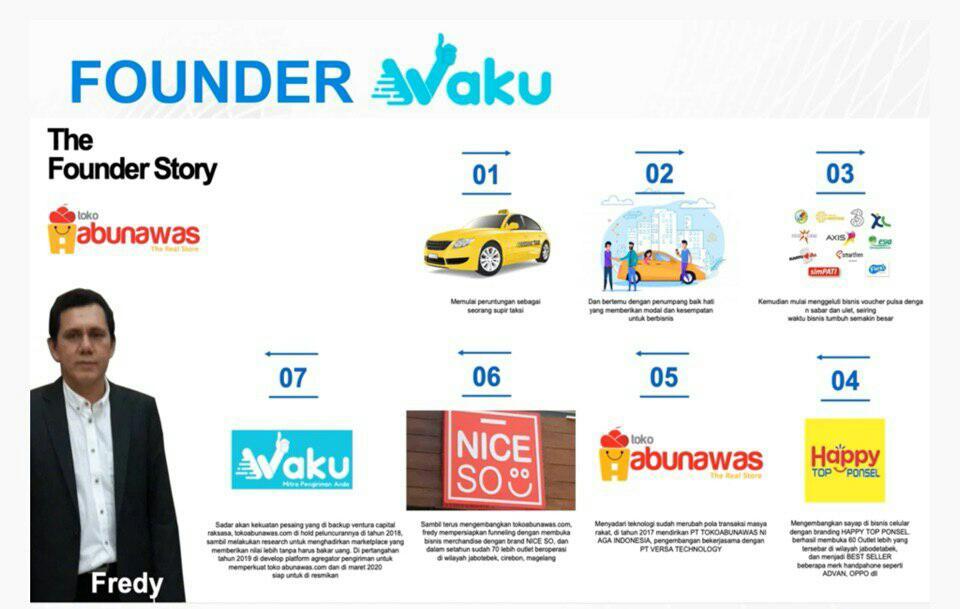 founder-warung-kurir-waku